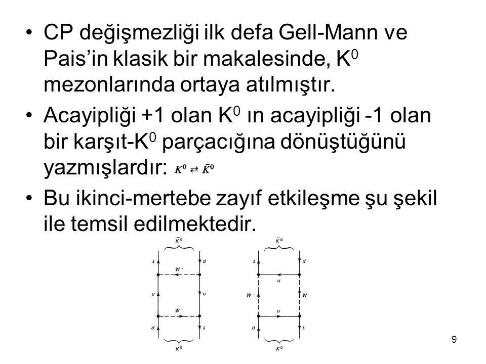 9 •CP değişmezliği ilk defa Gell-Mann ve Pais'in klasik bir makalesinde, K 0 mezonlarında ortaya atılmıştır. •Acayipliği +1 olan K 0 ın acayipliği -1