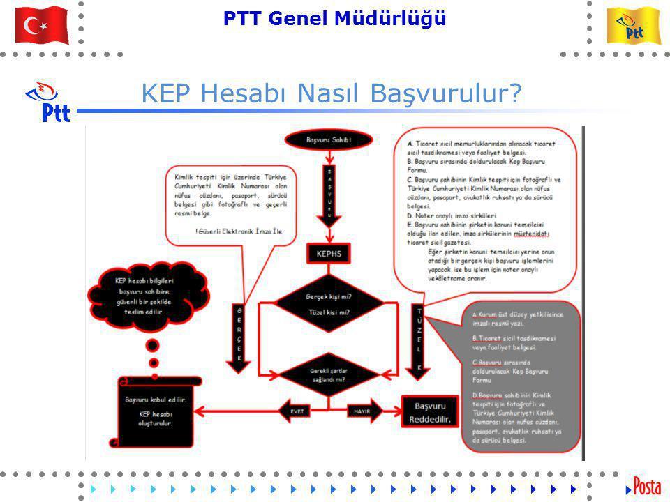 16 PTT Genel Müdürlüğü Teknik İşler ve Otomasyon Dairesi Başkanlığı KEP Hesabı Kullanıma Açma