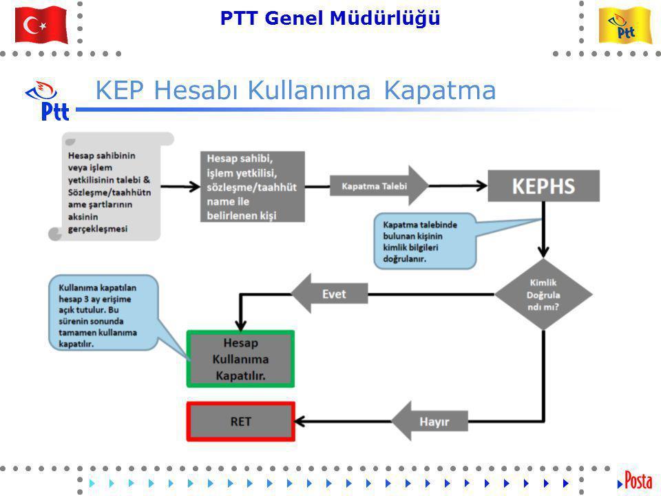 17 PTT Genel Müdürlüğü Teknik İşler ve Otomasyon Dairesi Başkanlığı KEP Hesabı Kullanıma Kapatma