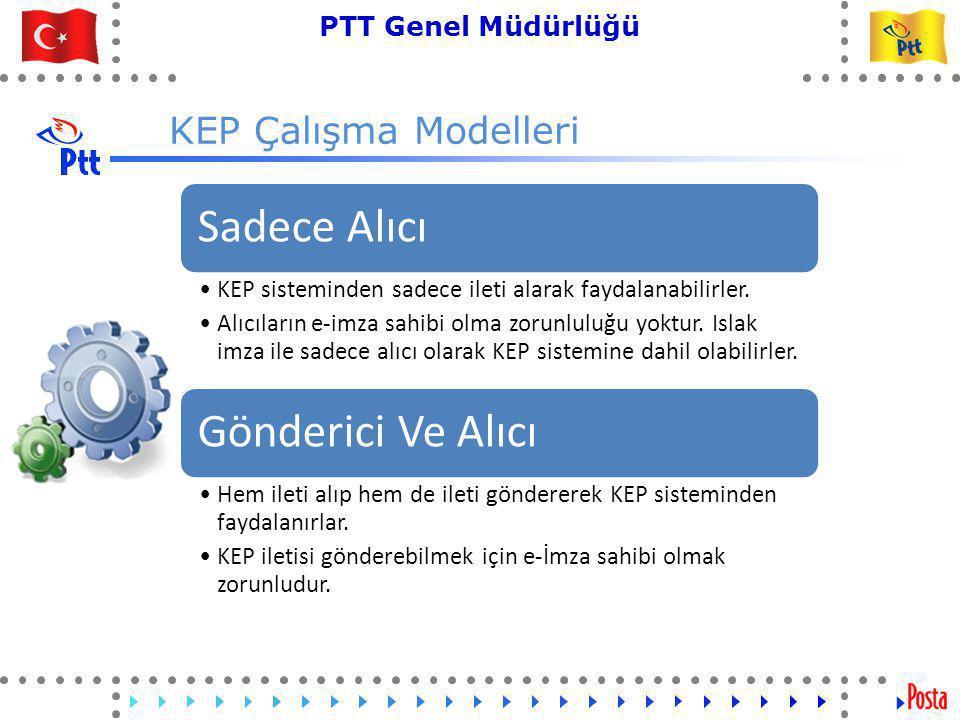 18 PTT Genel Müdürlüğü Teknik İşler ve Otomasyon Dairesi Başkanlığı KEP Çalışma Modelleri Sadece Alıcı •KEP sisteminden sadece ileti alarak faydalanabilirler.