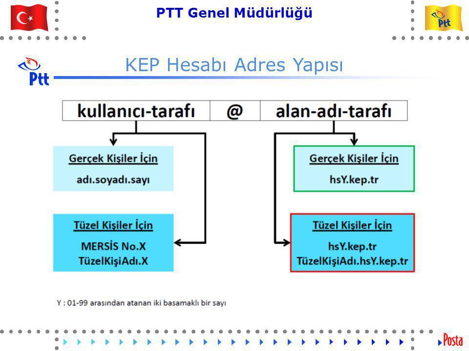 31 PTT Genel Müdürlüğü Teknik İşler ve Otomasyon Dairesi Başkanlığı KEP Hesabı Adres Yapısı