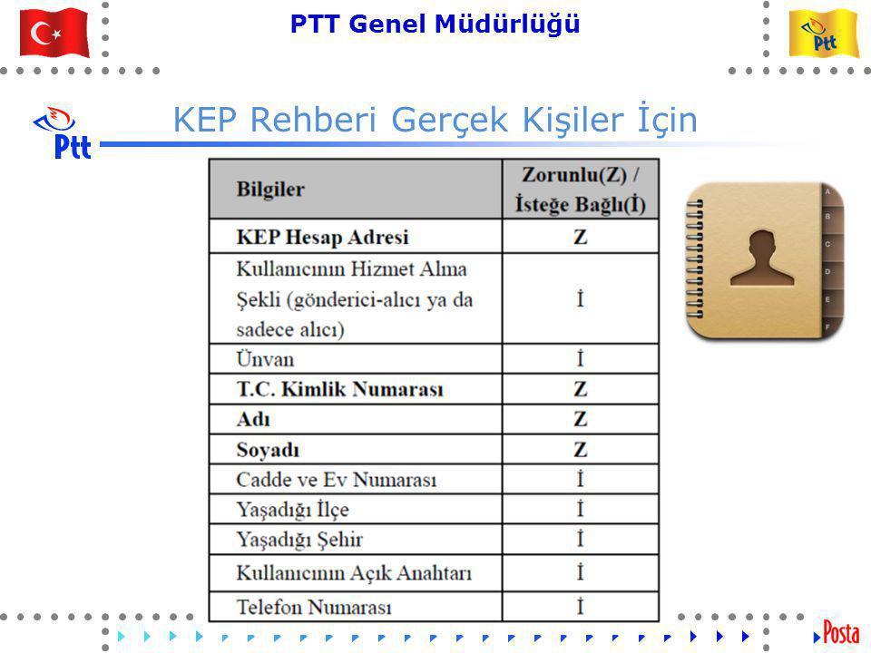 40 PTT Genel Müdürlüğü Teknik İşler ve Otomasyon Dairesi Başkanlığı KEP Rehberi Gerçek Kişiler İçin