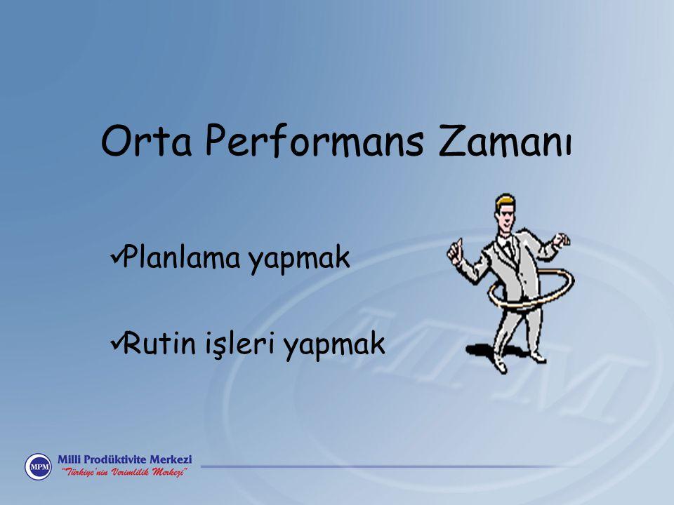 En Yüksek Performans Zamanı Önemli işleri belirlemek ve yapmak
