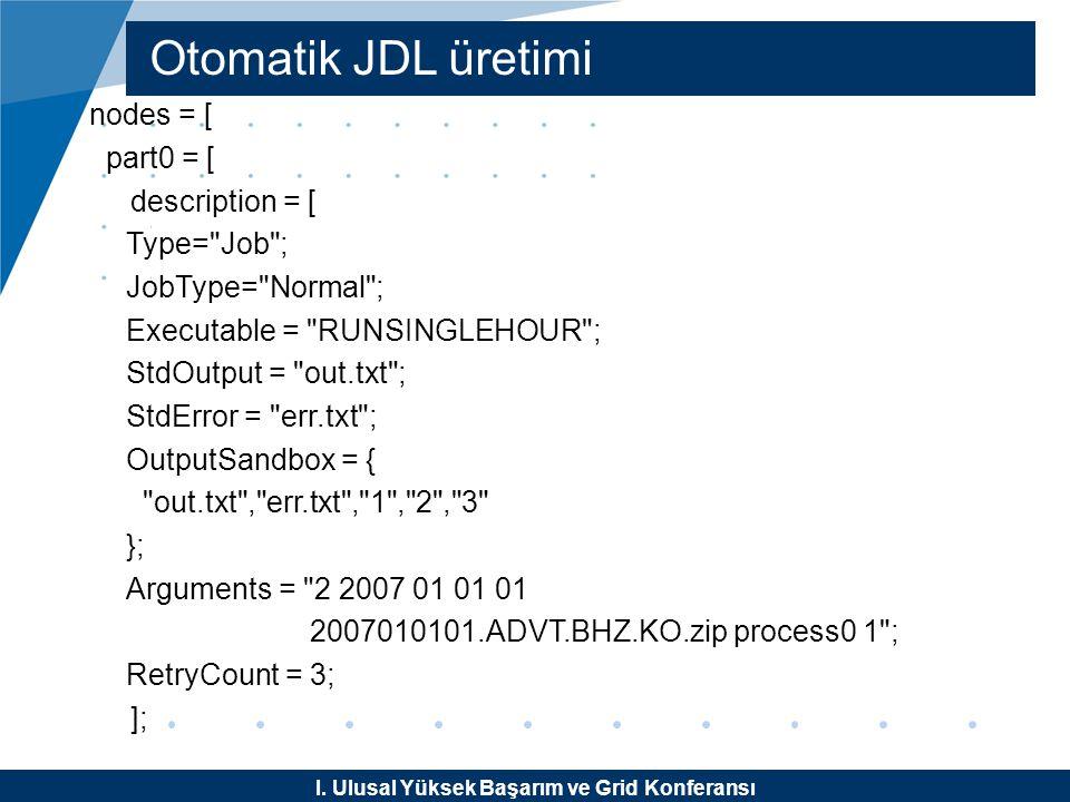I. Ulusal Yüksek Başarım ve Grid Konferansı Otomatik JDL üretimi nodes = [ part0 = [ description = [ Type=