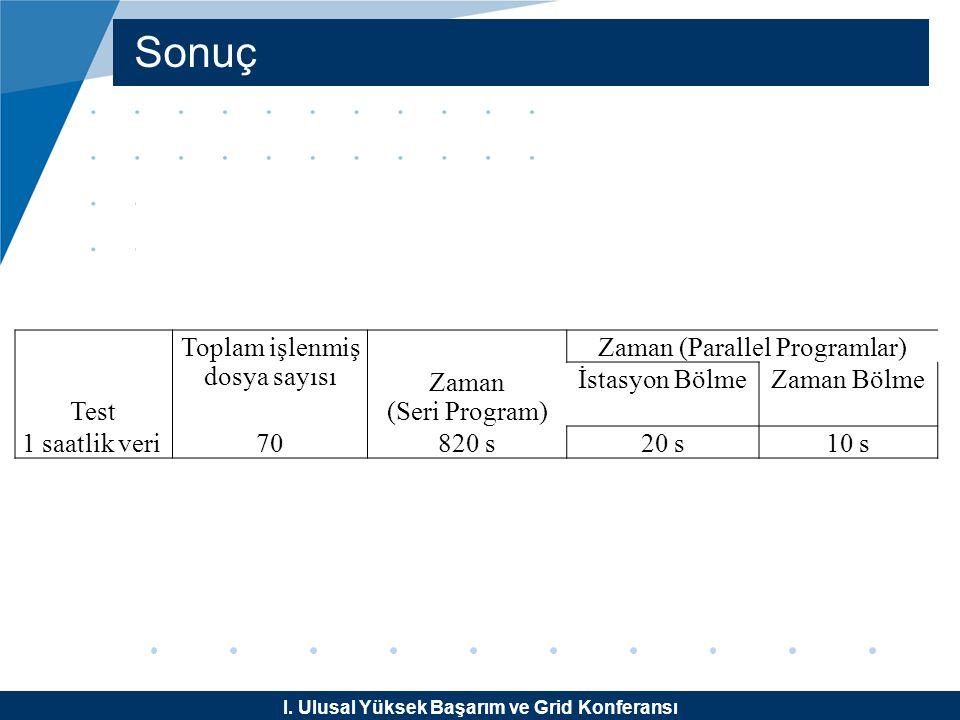 I. Ulusal Yüksek Başarım ve Grid Konferansı Sonuç Test Toplam işlenmiş dosya sayısı Zaman (Seri Program) Zaman (Parallel Programlar) İstasyon BölmeZam