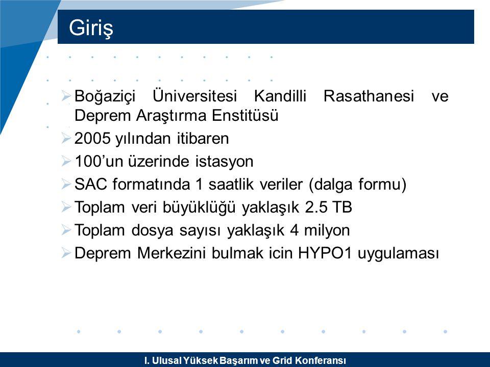I. Ulusal Yüksek Başarım ve Grid Konferansı Giriş  Boğaziçi Üniversitesi Kandilli Rasathanesi ve Deprem Araştırma Enstitüsü  2005 yılından itibaren