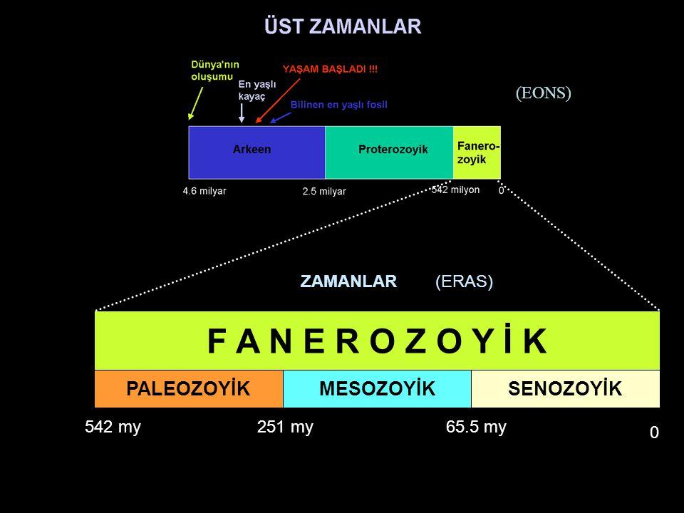 Üst Zaman (Eon)Zaman (Era)Devir (Period) (milyon yıl) FANEROZOYİK SENOZOYİK Neojen Paleojen MESOZOYİK Kretase Jura Triyas PALEOZOYİK Permiyen Karbonifer Devoniyen Siluriyen Ordovisiyen Kambriyen