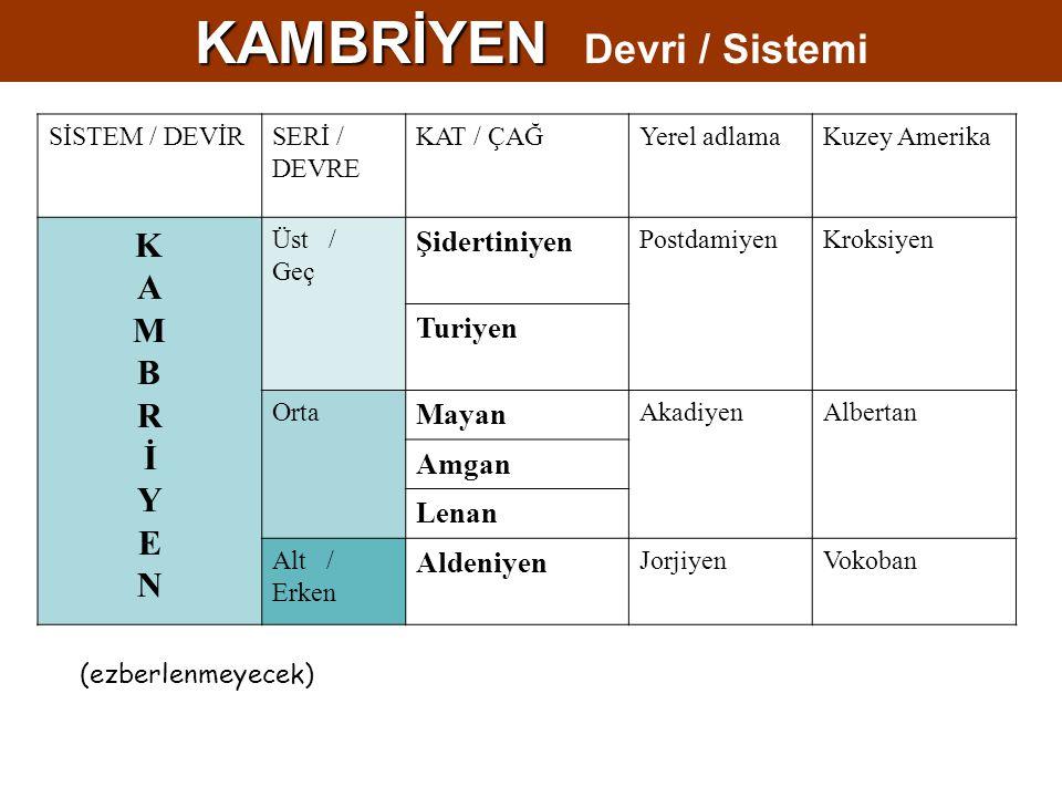SİLURİYEN - tektonik 2.