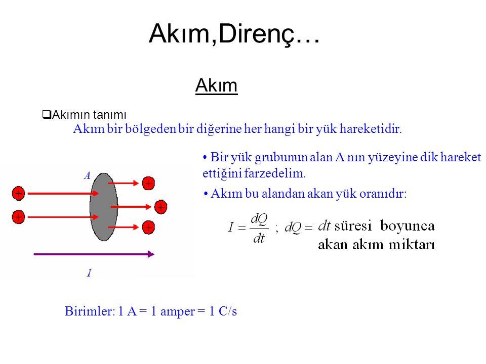 Direnç  Örnek : Direncin hesaplanması b a •İç ve dış yarıçapı a ve b olan,L uzunluğuna sahip,  özdirençli maddeden yapılmış içi boş bir silindir düşünelim.