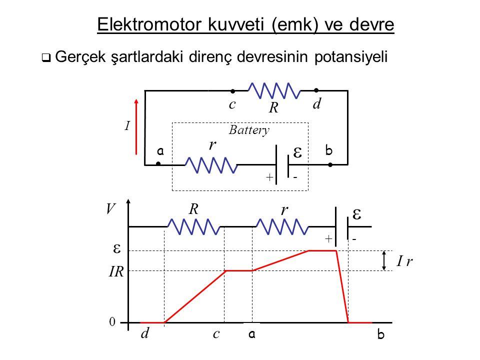 Elektromotor kuvveti (emk) ve devre  Gerçek şartlardaki direnç devresinin potansiyeli b r +  I ad R c - Battery V ab cd r +  - R  I r IR 0 ab b a