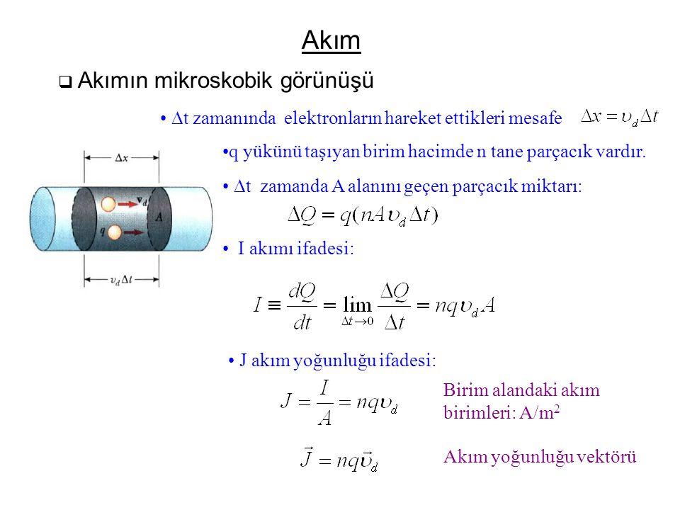 Özdirenç  Ohm Kanunu • İletken içerisindeki J akım yoğunluğu, E elektrik alanına ve maddenin özelliklerine bağlıdır.