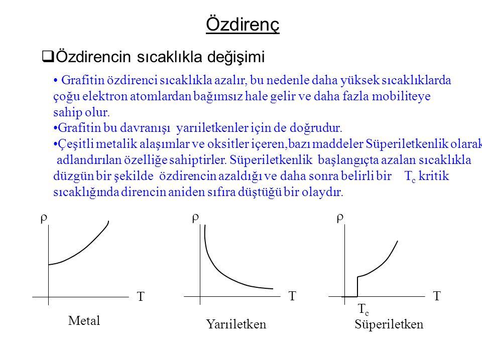 Direnç  Direnç •ρ özdirencine sahip bir iletken için, bir noktadaki J akım yoğunluğu olan bir noktadaki elektrik alan E : • Ohm kanununa uyulduğu zaman,  sabittir elektrik alan büyüklüğünden bağımsızdır.