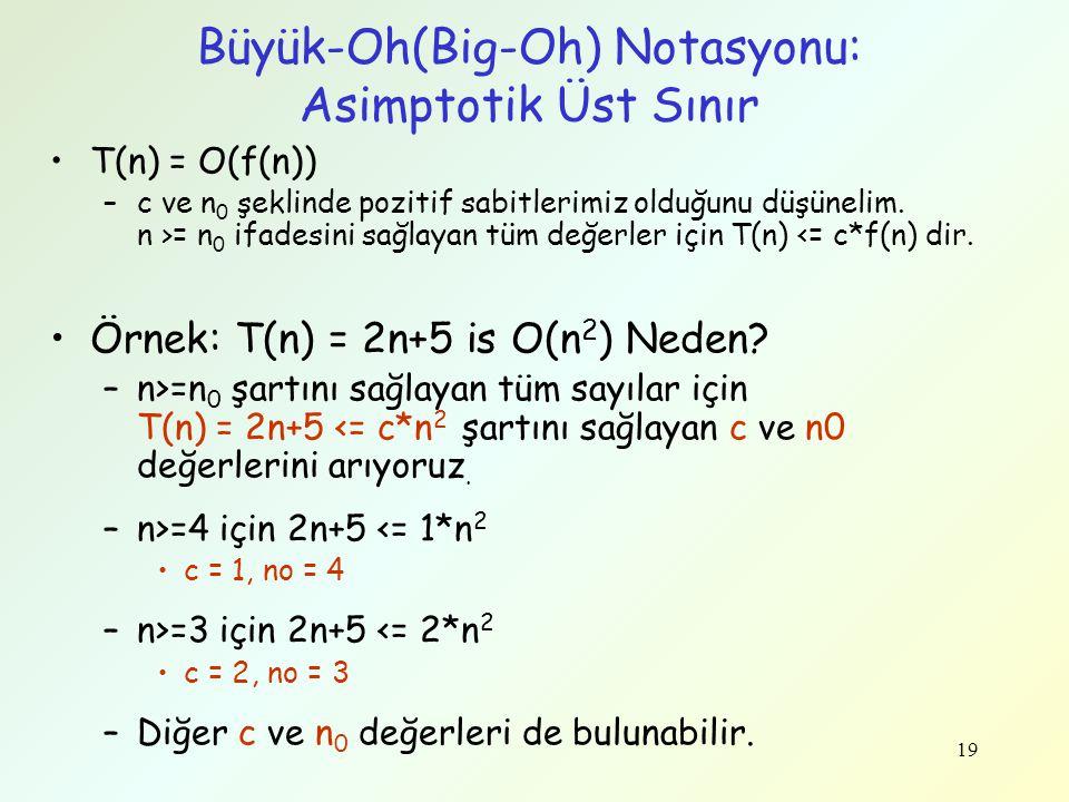 19 •T(n) = O(f(n)) –c ve n 0 şeklinde pozitif sabitlerimiz olduğunu düşünelim. n >= n 0 ifadesini sağlayan tüm değerler için T(n) <= c*f(n) dir. •Örne