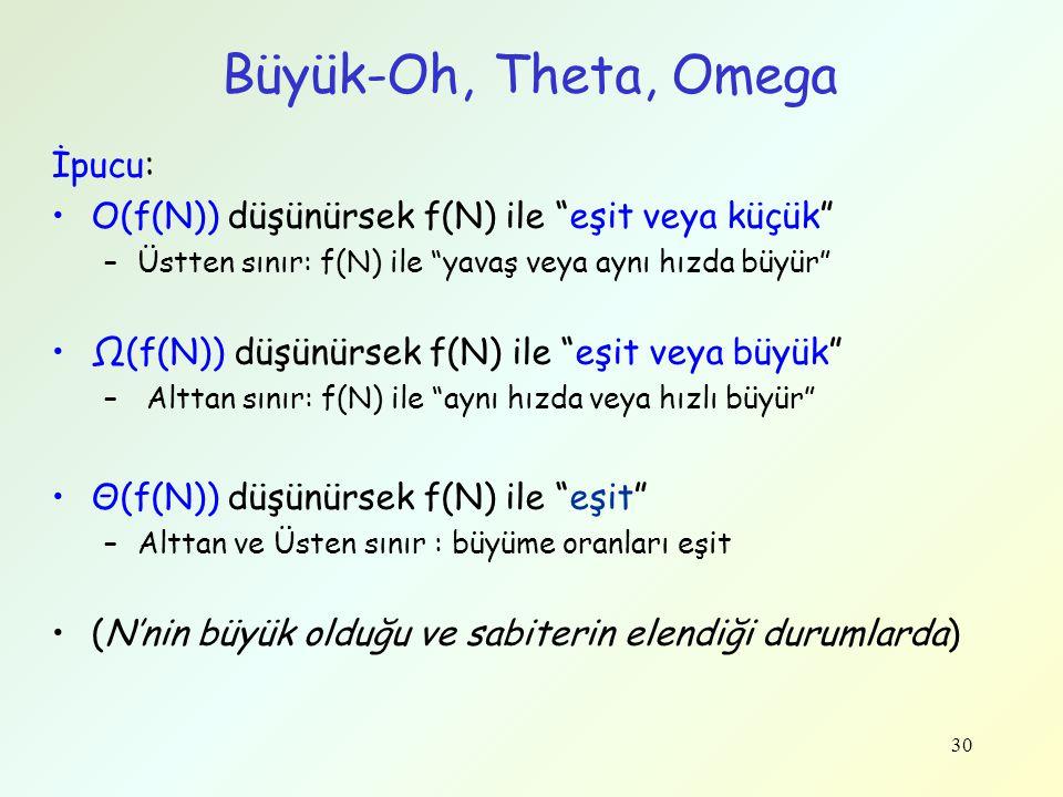"""30 Büyük-Oh, Theta, Omega İpucu: •O(f(N)) düşünürsek f(N) ile """"eşit veya küçük"""" –Üstten sınır: f(N) ile """"yavaş veya aynı hızda büyür"""" •Ω(f(N)) düşünür"""