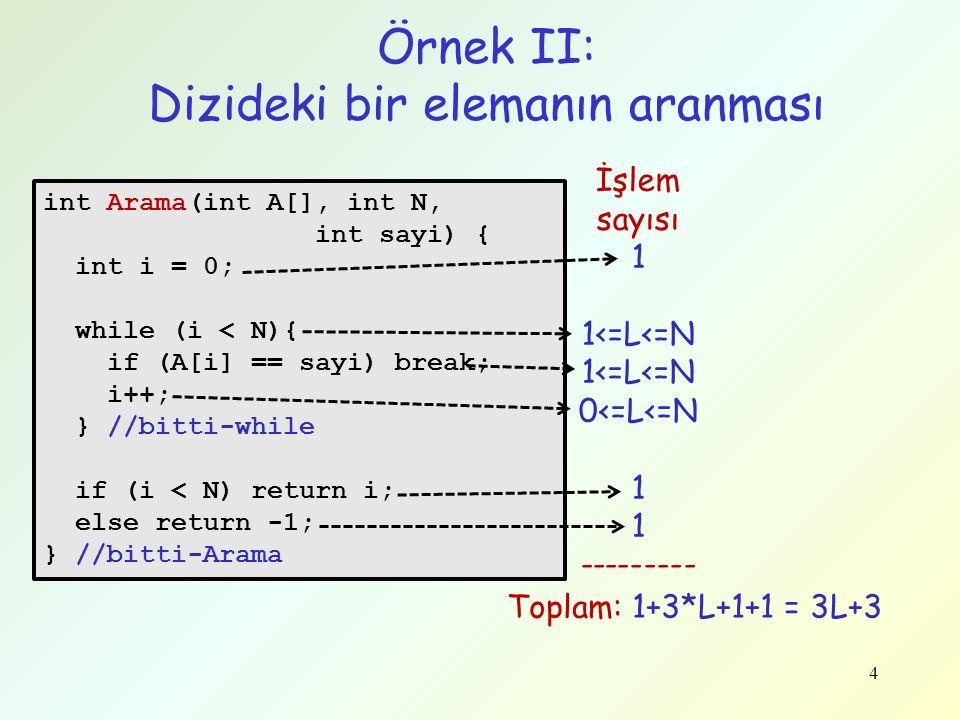 4 Örnek II: Dizideki bir elemanın aranması int Arama(int A[], int N, int sayi) { int i = 0; while (i < N){ if (A[i] == sayi) break; i++; } //bitti-whi