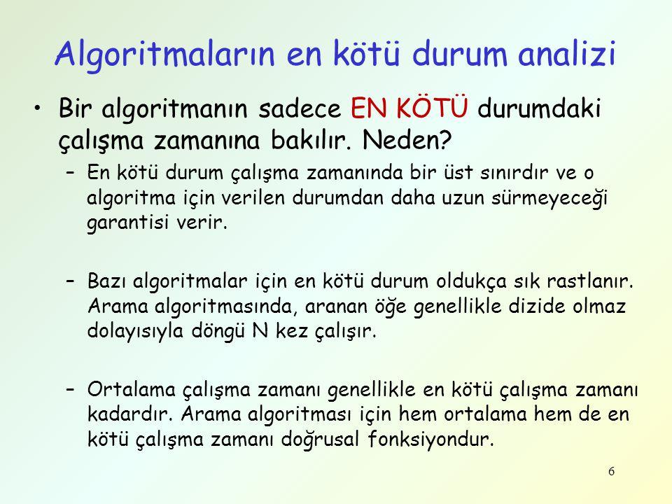 17 Büyük-Oh(Big-Oh) Notasyonu: Asimptotik Üst Sınır •T(n) = O(f(n)) –c ve n 0 şeklinde pozitif sabitlerimiz olduğunu düşünelim.