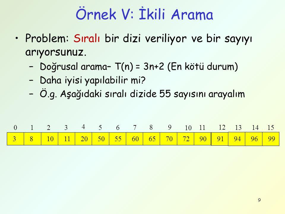 10 Örnek V: İkili Arama •Dizi sıralanmış olduğundan, dizinin ortasında bulunan sayı ile aranan sayıyı karşılaştırarak arama boyutunu yarıya düşürülür ve bu şekilde devam edilir.
