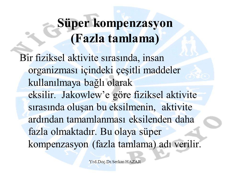 Yrd.Doç.Dr.Serkan HAZAR Süper kompenzasyon (Fazla tamlama) Bir fiziksel aktivite sırasında, insan organizması içindeki çeşitli maddeler kullanılmaya b