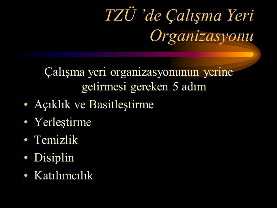 TZÜ 'de Çalışma Yeri Organizasyonu Çalışma yeri organizasyonunun yerine getirmesi gereken 5 adım •Açıklık ve Basitleştirme •Yerleştirme •Temizlik •Dis
