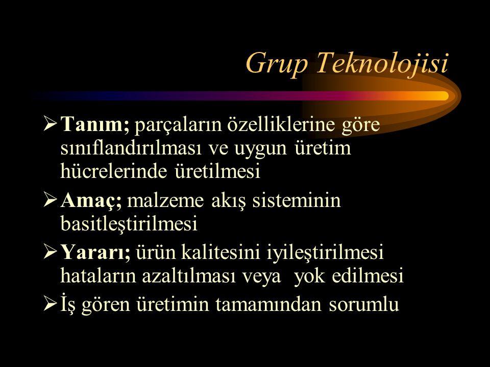 Grup Teknolojisi  Tanım; parçaların özelliklerine göre sınıflandırılması ve uygun üretim hücrelerinde üretilmesi  Amaç; malzeme akış sisteminin basi