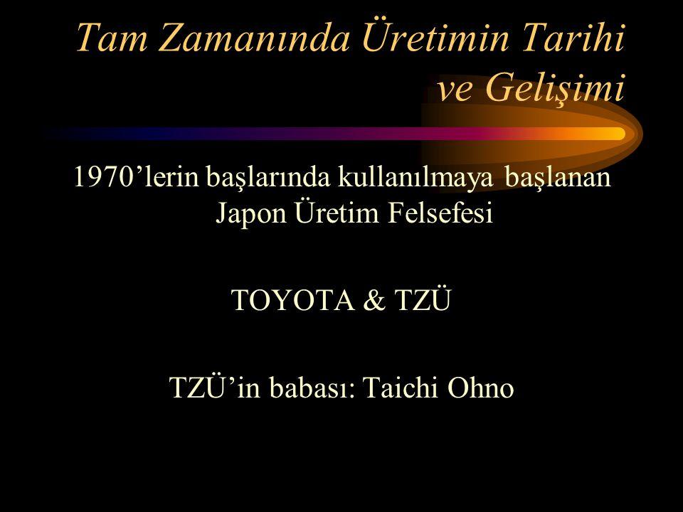 Tam Zamanında Üretimin Tarihi ve Gelişimi 1970'lerin başlarında kullanılmaya başlanan Japon Üretim Felsefesi TOYOTA & TZÜ TZÜ'in babası: Taichi Ohno