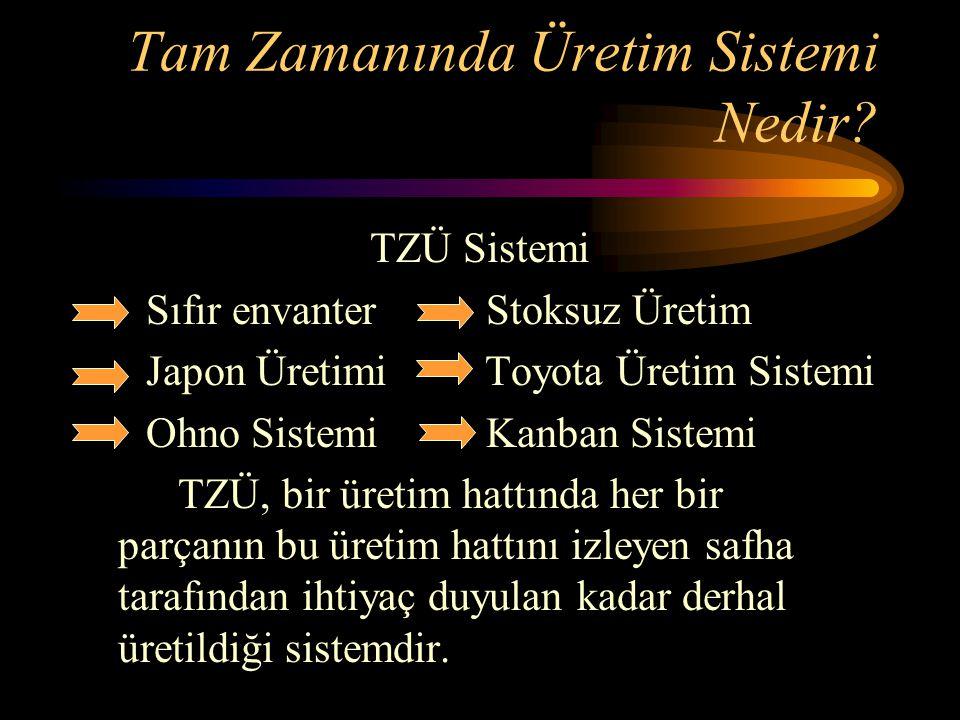 Tam Zamanında Üretim Sistemi Nedir? TZÜ Sistemi Sıfır envanter Stoksuz Üretim Japon Üretimi Toyota Üretim Sistemi Ohno Sistemi Kanban Sistemi TZÜ, bir