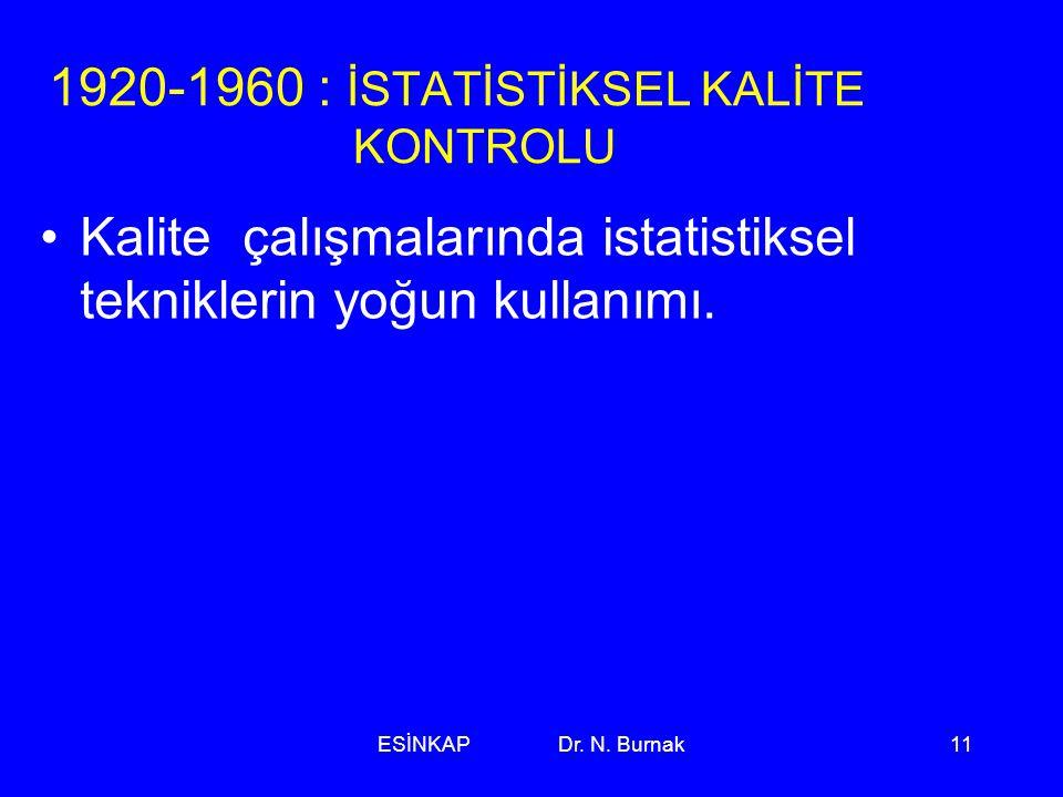 ESİNKAP Dr. N. Burnak11 1920-1960 : İSTATİSTİKSEL KALİTE KONTROLU •Kalite çalışmalarında istatistiksel tekniklerin yoğun kullanımı.
