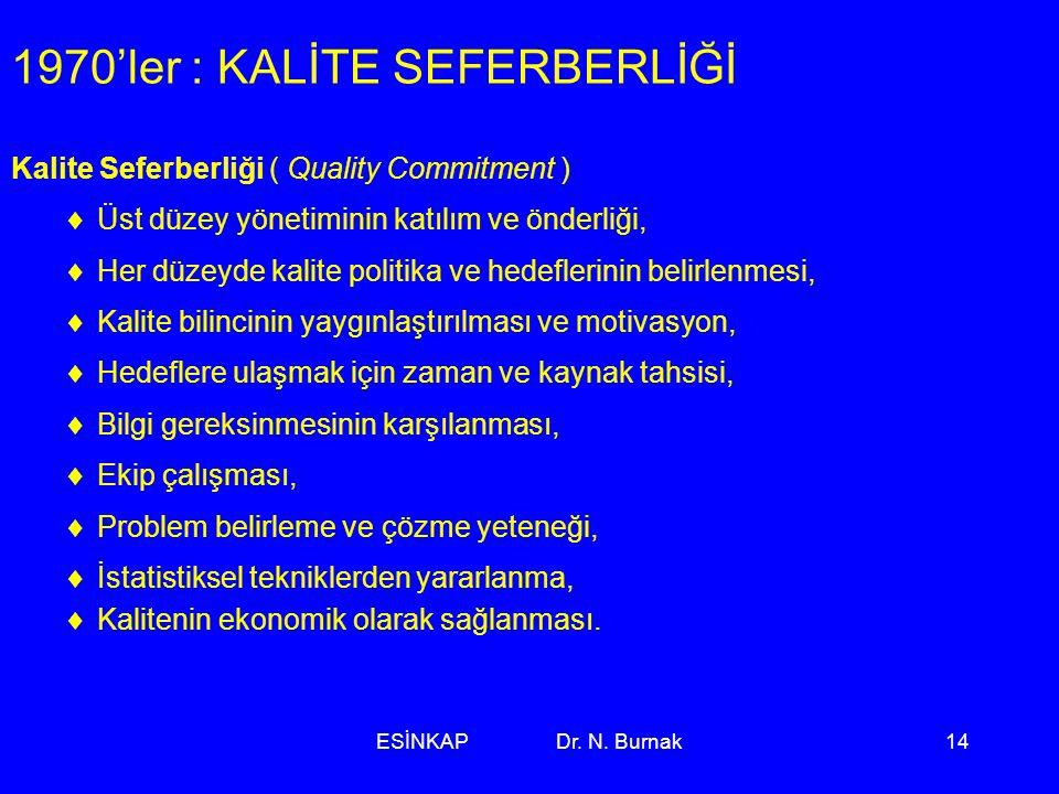 ESİNKAP Dr. N. Burnak14 1970'ler : KALİTE SEFERBERLİĞİ Kalite Seferberliği ( Quality Commitment )  Üst düzey yönetiminin katılım ve önderliği,  Her