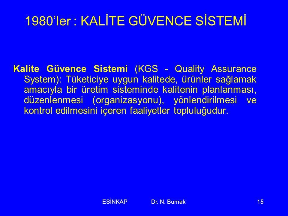 ESİNKAP Dr. N. Burnak15 1980'ler : KALİTE GÜVENCE SİSTEMİ Kalite Güvence Sistemi (KGS - Quality Assurance System): Tüketiciye uygun kalitede, ürünler