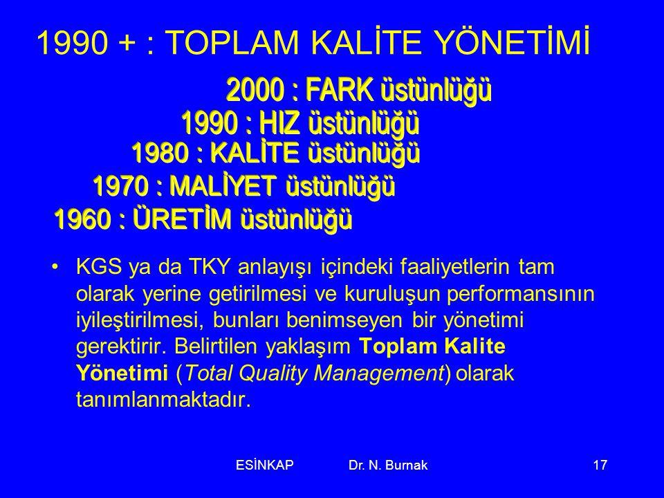 ESİNKAP Dr. N. Burnak17 1990 + : TOPLAM KALİTE YÖNETİMİ •KGS ya da TKY anlayışı içindeki faaliyetlerin tam olarak yerine getirilmesi ve kuruluşun perf