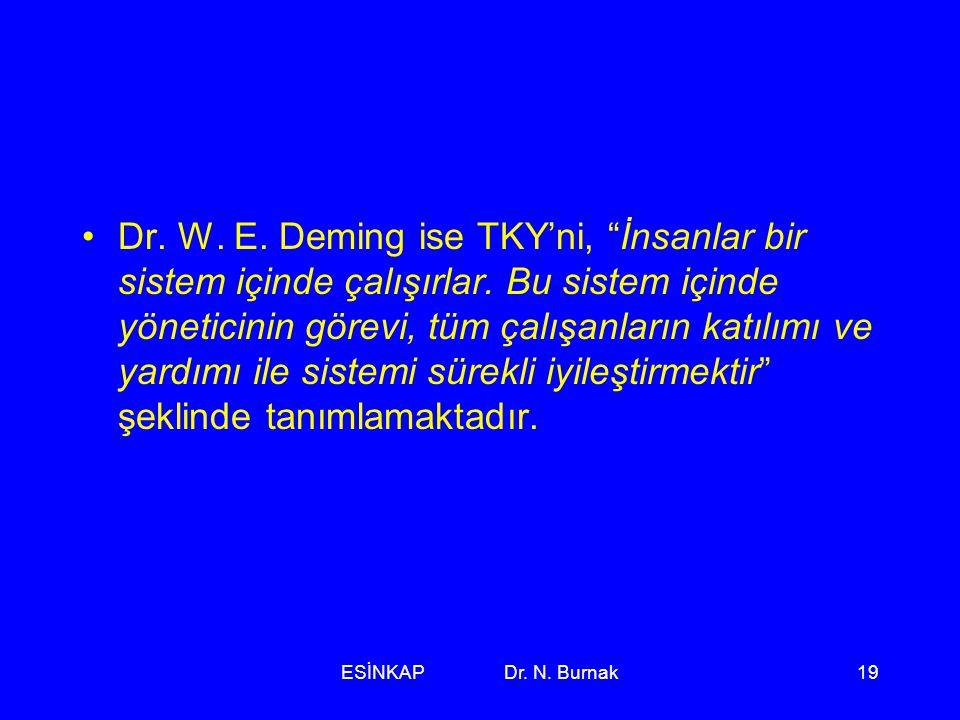 """ESİNKAP Dr. N. Burnak19 •Dr. W. E. Deming ise TKY'ni, """"İnsanlar bir sistem içinde çalışırlar. Bu sistem içinde yöneticinin görevi, tüm çalışanların ka"""