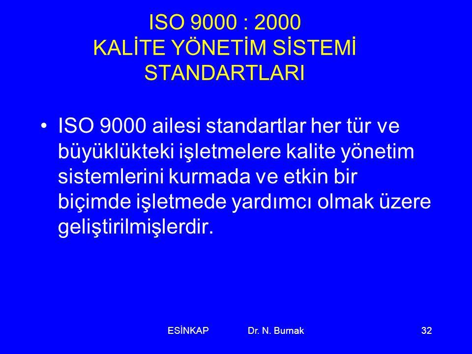 ESİNKAP Dr. N. Burnak32 ISO 9000 : 2000 KALİTE YÖNETİM SİSTEMİ STANDARTLARI •ISO 9000 ailesi standartlar her tür ve büyüklükteki işletmelere kalite yö