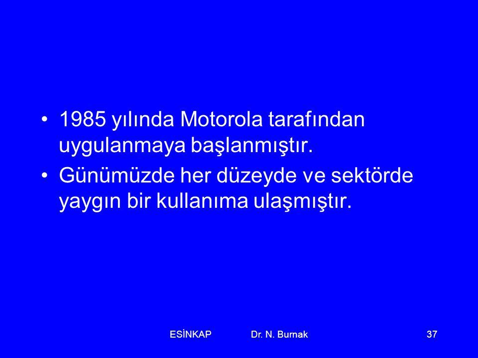 ESİNKAP Dr. N. Burnak37 •1985 yılında Motorola tarafından uygulanmaya başlanmıştır. •Günümüzde her düzeyde ve sektörde yaygın bir kullanıma ulaşmıştır