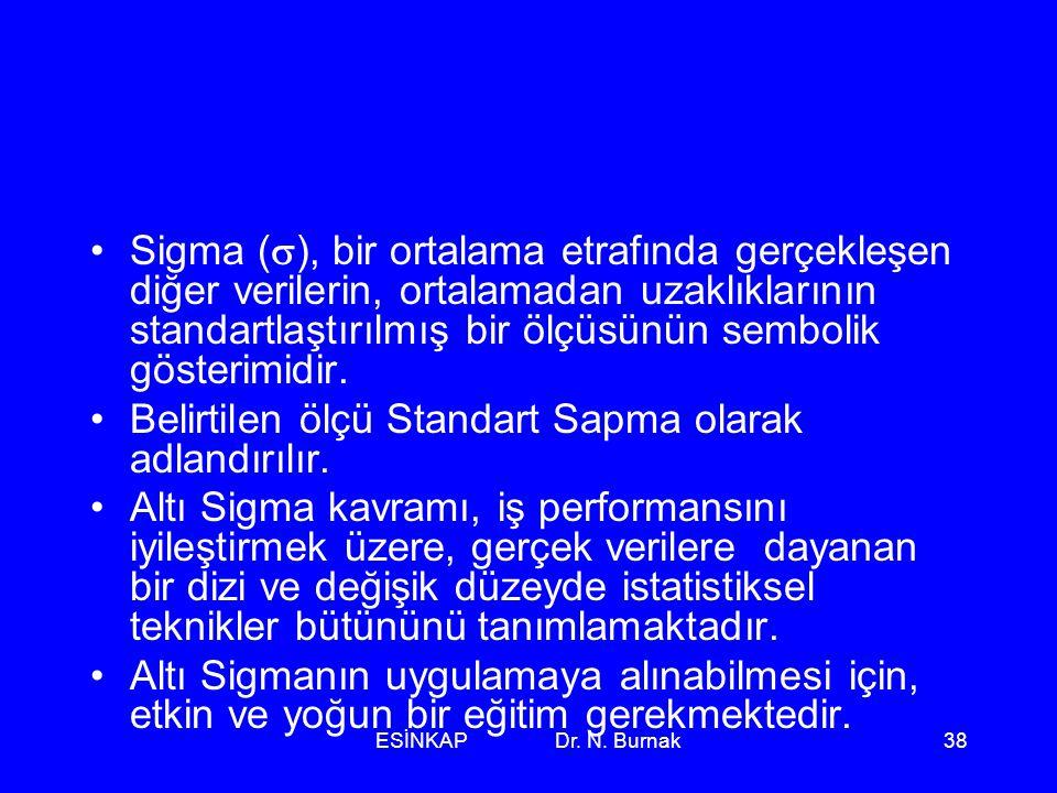 ESİNKAP Dr. N. Burnak38 •Sigma (  ), bir ortalama etrafında gerçekleşen diğer verilerin, ortalamadan uzaklıklarının standartlaştırılmış bir ölçüsünün