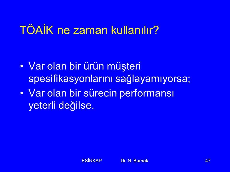 ESİNKAP Dr. N. Burnak47 TÖAİK ne zaman kullanılır? •Var olan bir ürün müşteri spesifikasyonlarını sağlayamıyorsa; •Var olan bir sürecin performansı ye