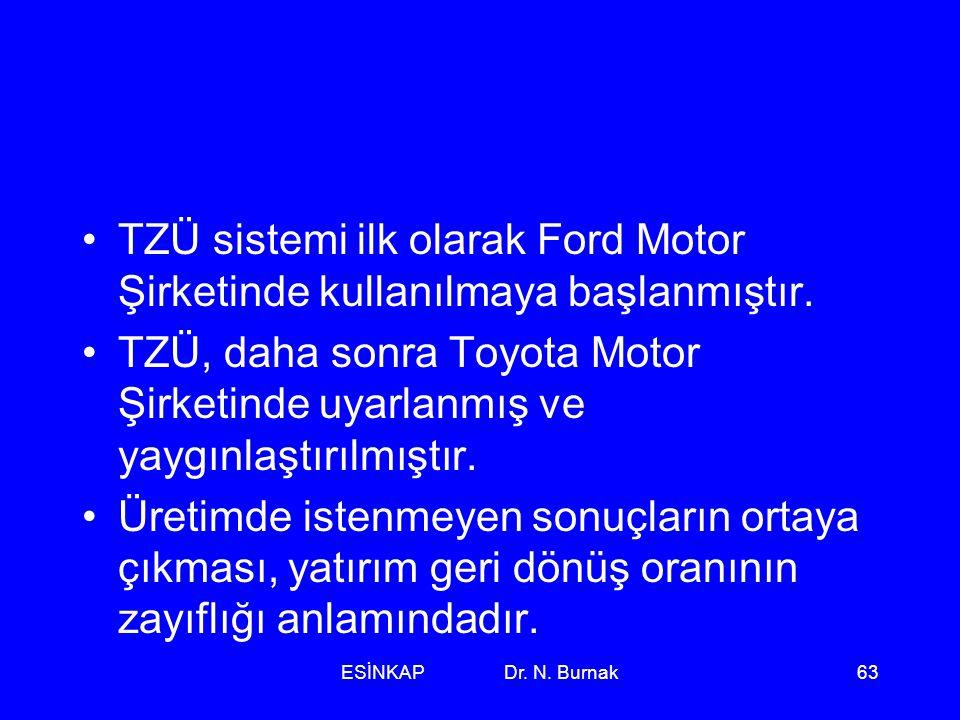 ESİNKAP Dr. N. Burnak63 •TZÜ sistemi ilk olarak Ford Motor Şirketinde kullanılmaya başlanmıştır. •TZÜ, daha sonra Toyota Motor Şirketinde uyarlanmış v
