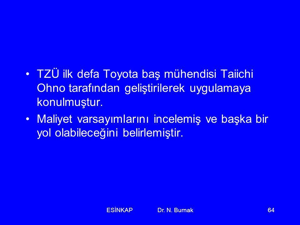 ESİNKAP Dr. N. Burnak64 •TZÜ ilk defa Toyota baş mühendisi Taiichi Ohno tarafından geliştirilerek uygulamaya konulmuştur. •Maliyet varsayımlarını ince
