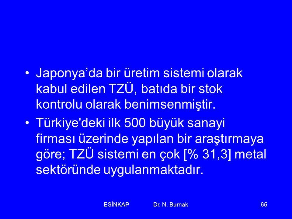 ESİNKAP Dr. N. Burnak65 •Japonya'da bir üretim sistemi olarak kabul edilen TZÜ, batıda bir stok kontrolu olarak benimsenmiştir. •Türkiye'deki ilk 500
