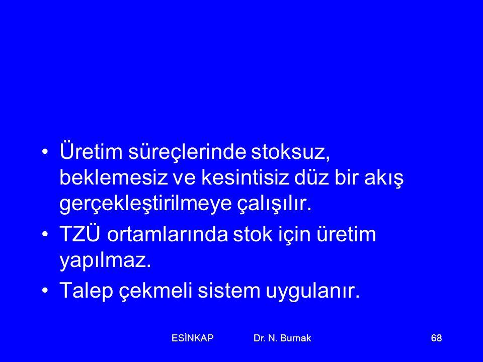 ESİNKAP Dr. N. Burnak68 •Üretim süreçlerinde stoksuz, beklemesiz ve kesintisiz düz bir akış gerçekleştirilmeye çalışılır. •TZÜ ortamlarında stok için