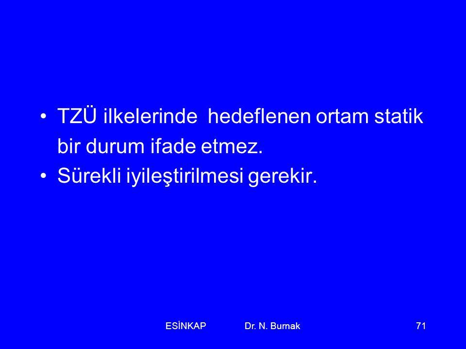 ESİNKAP Dr. N. Burnak71 •TZÜ ilkelerinde hedeflenen ortam statik bir durum ifade etmez. •Sürekli iyileştirilmesi gerekir.