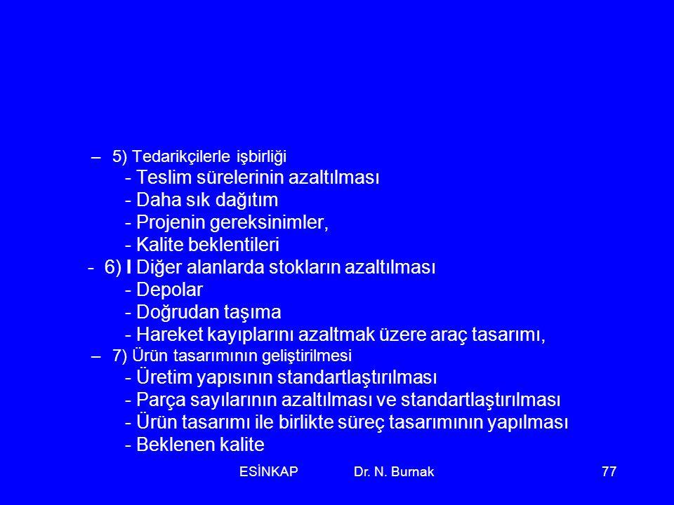 ESİNKAP Dr. N. Burnak77 –5) Tedarikçilerle işbirliği - Teslim sürelerinin azaltılması - Daha sık dağıtım - Projenin gereksinimler, - Kalite beklentile