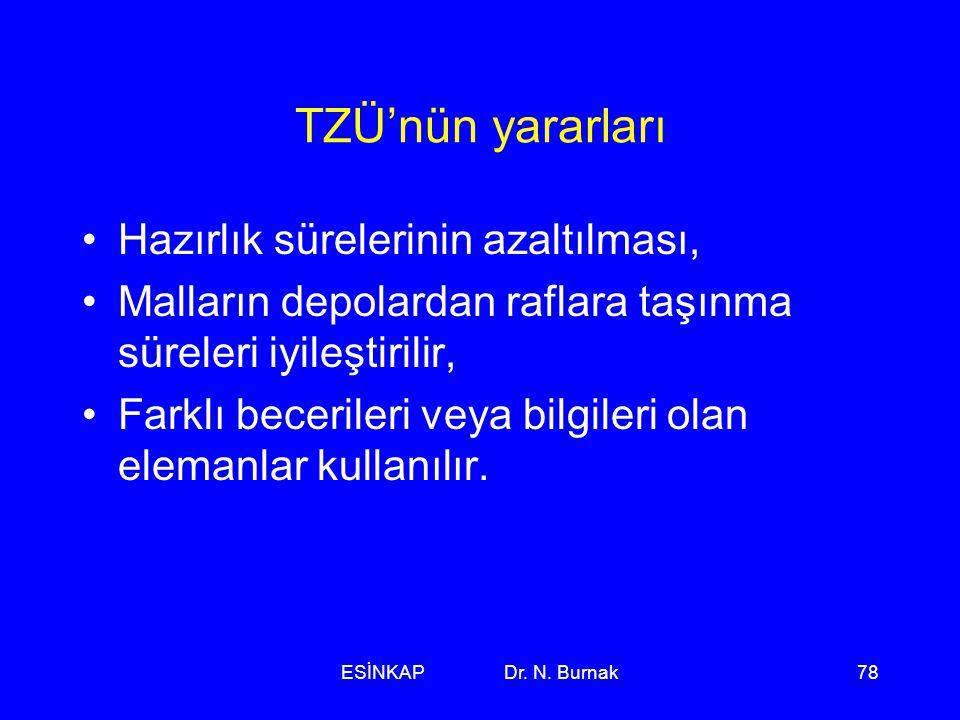 ESİNKAP Dr. N. Burnak78 TZÜ'nün yararları •Hazırlık sürelerinin azaltılması, •Malların depolardan raflara taşınma süreleri iyileştirilir, •Farklı bece