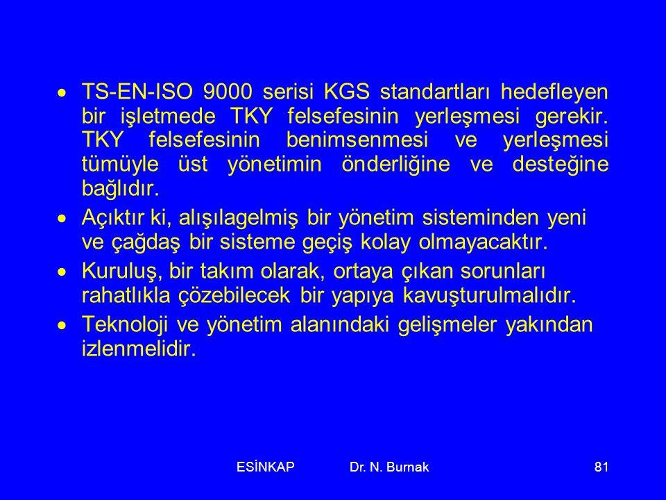 ESİNKAP Dr. N. Burnak81  TS-EN-ISO 9000 serisi KGS standartları hedefleyen bir işletmede TKY felsefesinin yerleşmesi gerekir. TKY felsefesinin benims
