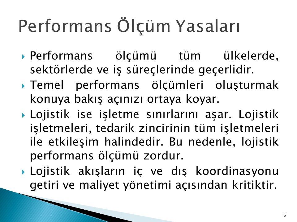  Performans ölçümü tüm ülkelerde, sektörlerde ve iş süreçlerinde geçerlidir.  Temel performans ölçümleri oluşturmak konuya bakış açınızı ortaya koya