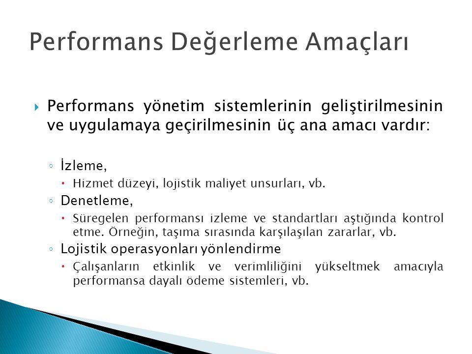  Performans yönetim sistemlerinin geliştirilmesinin ve uygulamaya geçirilmesinin üç ana amacı vardır: ◦ İzleme,  Hizmet düzeyi, lojistik maliyet uns