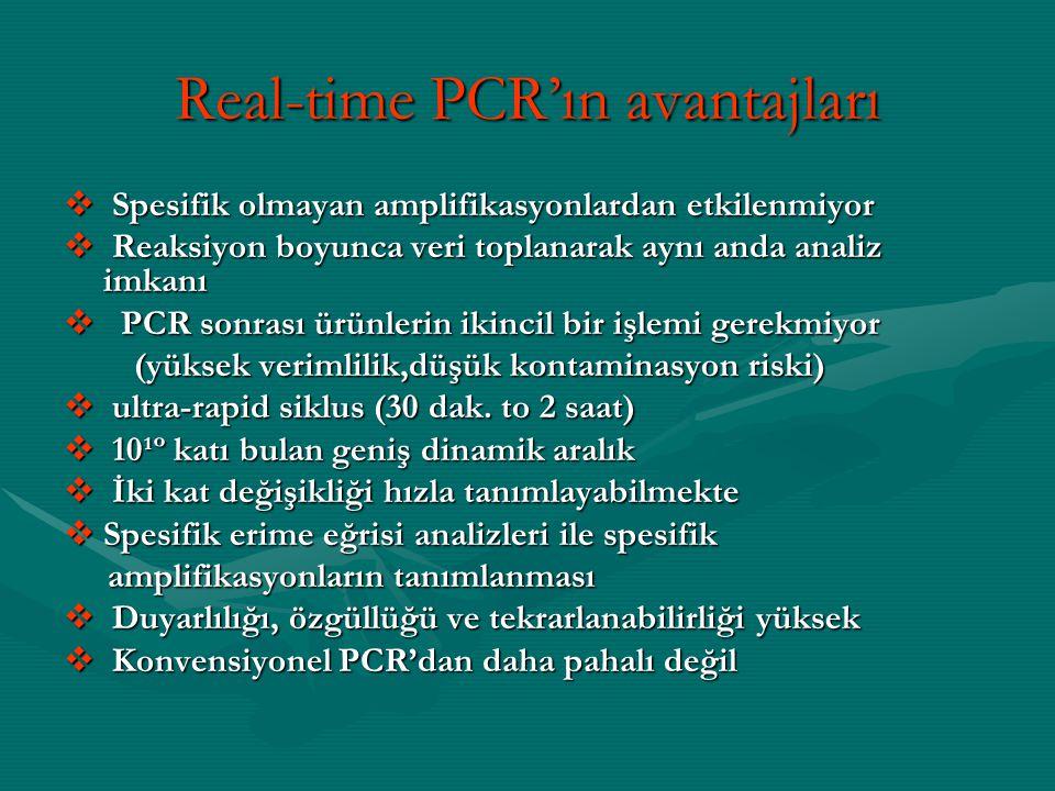 Real-time PCR'ın dezavantajları Real-time PCR'ın dezavantajları  teknik donanım, alt yapı, beceri ve tecrübe gerektiriyor  Yüksek ekipman ihtiyacı  Aynı ve farklı laboratuvar'lar arasında sonuçlar arası faklılıklar  Standardizasyon problemi