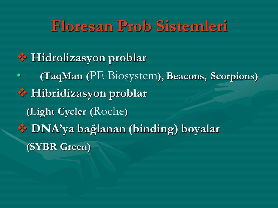Floresan Prob Sistemleri  Hidrolizasyon problar • (TaqMan (), Beacons, Scorpions) • (TaqMan ( PE Biosystem ), Beacons, Scorpions)  Hibridizasyon problar (Light Cycler () (Light Cycler ( Roche )  DNA'ya bağlanan (binding) boyalar (SYBR Green) (SYBR Green)
