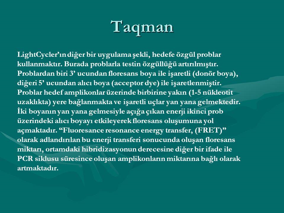 Taqman LightCycler'ın diğer bir uygulama şekli, hedefe özgül problar kullanmaktır. Burada problarla testin özgüllüğü artırılmıştır. Problardan biri 3'