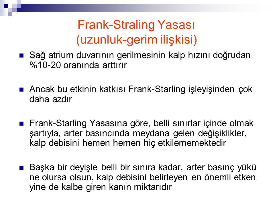 Frank-Straling Yasası (uzunluk-gerim ilişkisi)  Sağ atrium duvarının gerilmesinin kalp hızını doğrudan %10-20 oranında arttırır  Ancak bu etkinin ka