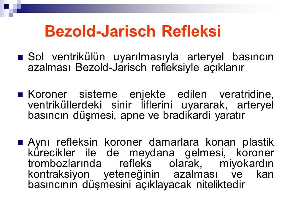 Bezold-Jarisch Refleksi  Sol ventrikülün uyarılmasıyla arteryel basıncın azalması Bezold-Jarisch refleksiyle açıklanır  Koroner sisteme enjekte edil